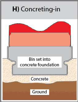 Concreting-In (H) fixing diagram